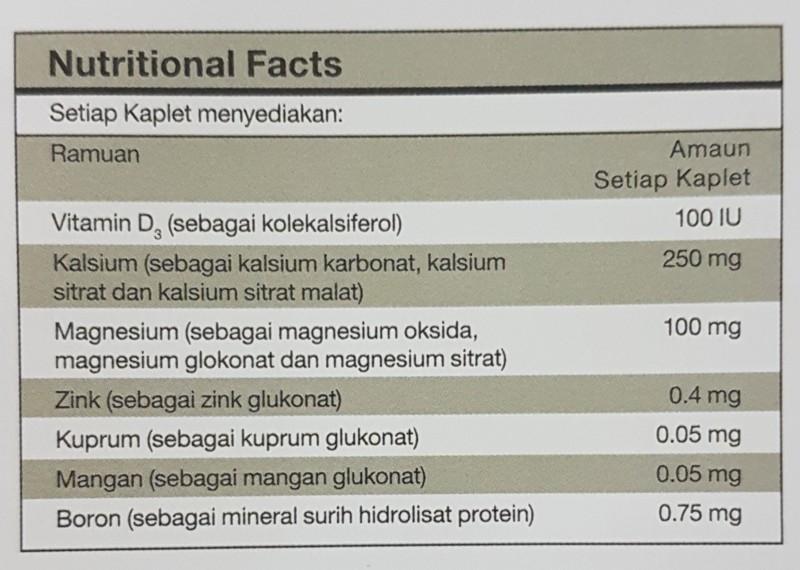Ostematrix Shaklee penting untuk kesihatan tulang
