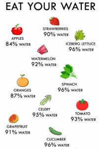 Makan Air