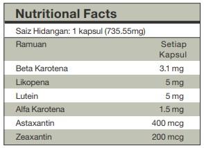 CarotoMax Perlingungan Antioksida