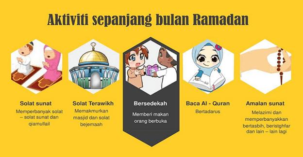 Aktiviti sepanjang ramadan