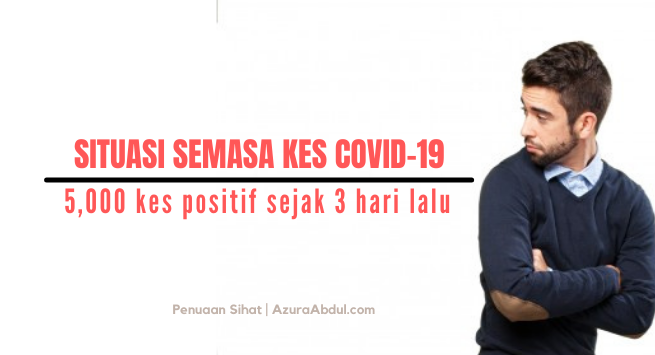 Situasi Semasa Covid-19 di Malaysia | Azura Abdul